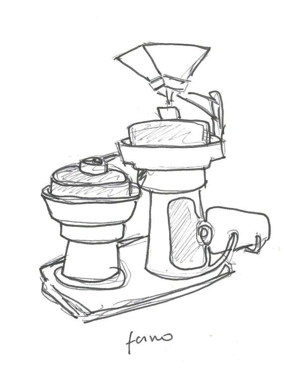 forno-rotativo